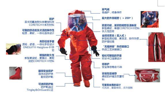 圣戈班万舒特®化学防护服_中国消防网