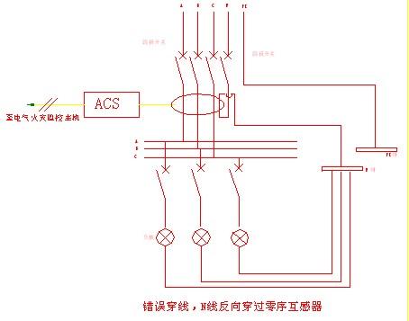 当三相电路没有穿过零线,这以上的测量原理就不相符,无法正常
